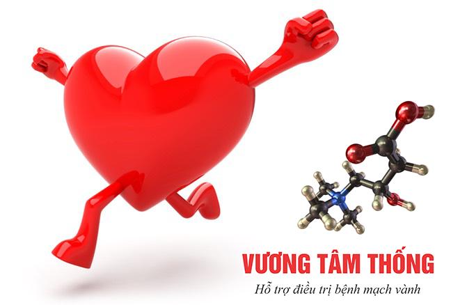 L–Carnitine, dưỡng chất ngăn chặn tổn thương tim trong bệnh mạch vành